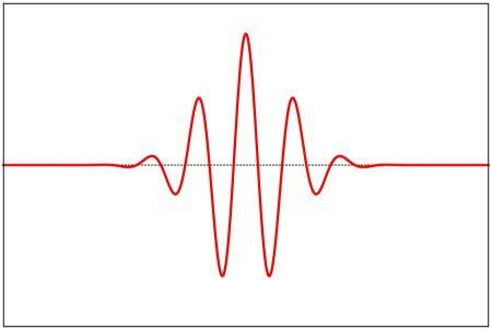 pulsul marit